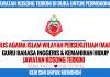 Majlis Agama Islam Wilayah Persekutuan (MAIWP)