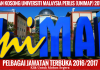 JAWATAN KOSONG UNIVERSITI MALAYSIA PERLIS (UNIMAP) 2016/2017
