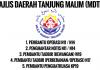 MAJLIS DAERAH TANJUNG MALIM (MDTM)