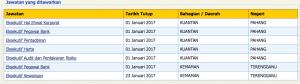 Iklan Jawatan Bank Islam