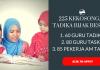 Tadika Bijak Bestari ~ 225 Kekosongan Perkerja AM, Guru Taska & Tadika
