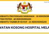 JAWATAN KOSONG HOSPITAL MELAKA