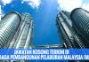 Jawatan Kosong Lembaga Pembangunan Pelaburan Malaysia (MIDA)