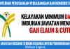 Jawatan Kosong KEMENTERIAN PERUSAHAAN PERLADANGAN DAN KOMODITI (MPIC)