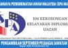 Suruhanjaya Perkhidmatan Awam Malaysia (SPA Malaysia) 104 Kekosongan