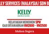KELLY SERVICES (MALAYSIA) SDN BHD