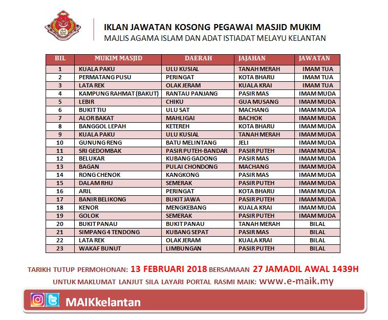 Iklan Jawatan Majlis Agama Islam dan Adat Istiadat Melayu