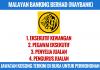 Malayan Banking Berhad (Maybank)