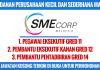 Perbadanan Perusahaan Kecil dan Sederhana Malaysia (SME Corp. Malaysia)