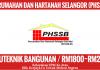Perumahan dan Hartanah Selangor (PHSSB)