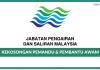 Jabatan Pengairan dan Saliran JPS