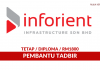 Inforient Infrastucture ~ Pembantu Tadbir