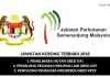 Permohonan Jawatan Kosong Jabatan Perhutanan Semenanjung Malaysia di Buka