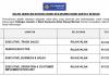 Bank Kerjasama Bank Rakyat ~ Eksekutif & Pelbagai Jawatan