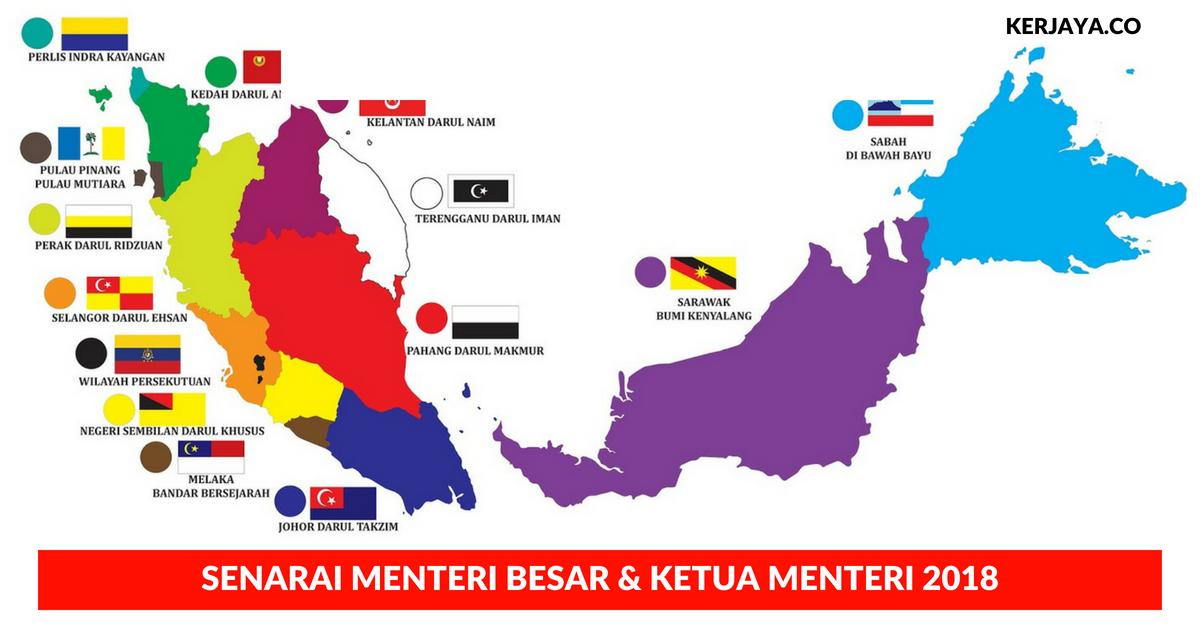 Senarai Menteri Besar Dan Ketua Menteri 2020 Bagi Setiap Negeri Di Malaysia