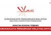 Suruhanjaya Persaingan Malaysia (MyCC)