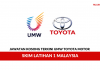 Permohonan Skim Latihan 1 Malaysia Toyota Motor di Buka