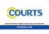 Permohonan Jawatan Kosong Courts (Malaysia)