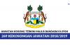 Majlis Bandaraya Ipoh ~ Kekosongan Jawatan Pentadbiran, Pengurusan & Sokongan