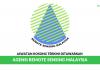 Agensi Remote Sensing Malaysia