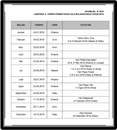 Senarai Tarikh Pembayaran Gaji Penjawat Awam 2019