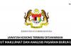 Institut Maklumat dan Analisis Pasaran Buruh (ILMIA)