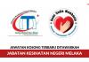 Jabatan Kesihatan Negeri Melaka