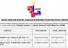 Jabatan Kemajuan Islam Malaysia (JAKIM)~ Pembantu Hal Ehwal Islam & Guru Kafa