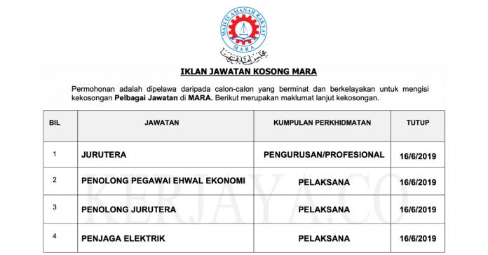 Permohonan Jawatan Kosong Terkini Majlis Amanah Rakyat (MARA) (1)