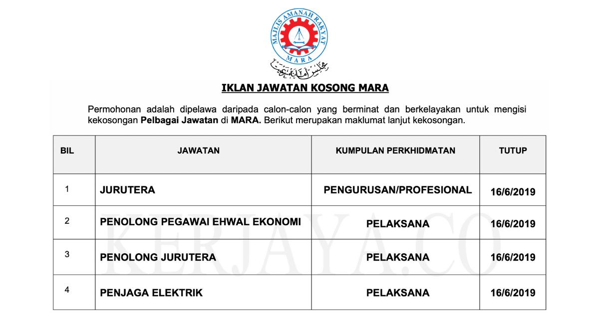 Peluang Kerjaya Di Mara Majlis Amanah Rakyat 2019 Pelbagai Kekosongan Jawatan Pengurusan Profesional Pelaksana