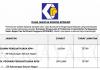 Jawatan Kosong Kementerian Perdagangan Dalam Negeri Dan Hal Ehwal Pengguna (KPDNHEP) (2)
