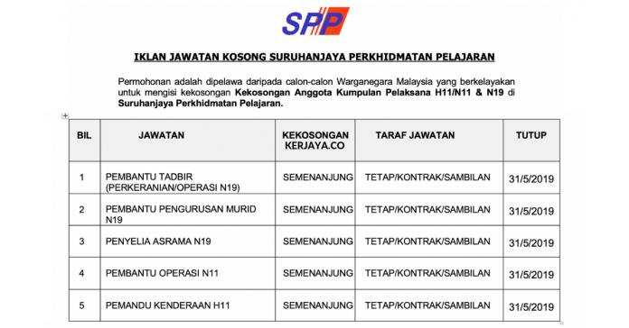 Jawatan Kosong Suruhanjaya Perkhidmatan Pelajaran SPP (1)