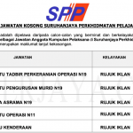 Jawatan Kosong Suruhanjaya Perkhidmatan Pelajaran (SPP) (2)