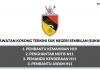 Pejabat Setiausaha Kerajaan Negeri Sembilan (SUKNS) ~Pentadbiran & Pengurusan