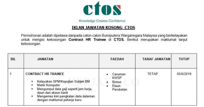 CTOS ~ Contract HR Trainee