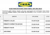 IKEA ~ Pembantu Jualan, Pembantu Khidmat Pelanggan, Pembantu Akaun & DLL