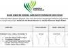 Jabatan Pertanian Negeri Kedah ~ Pembantu Hal Ehwal Ekonomi