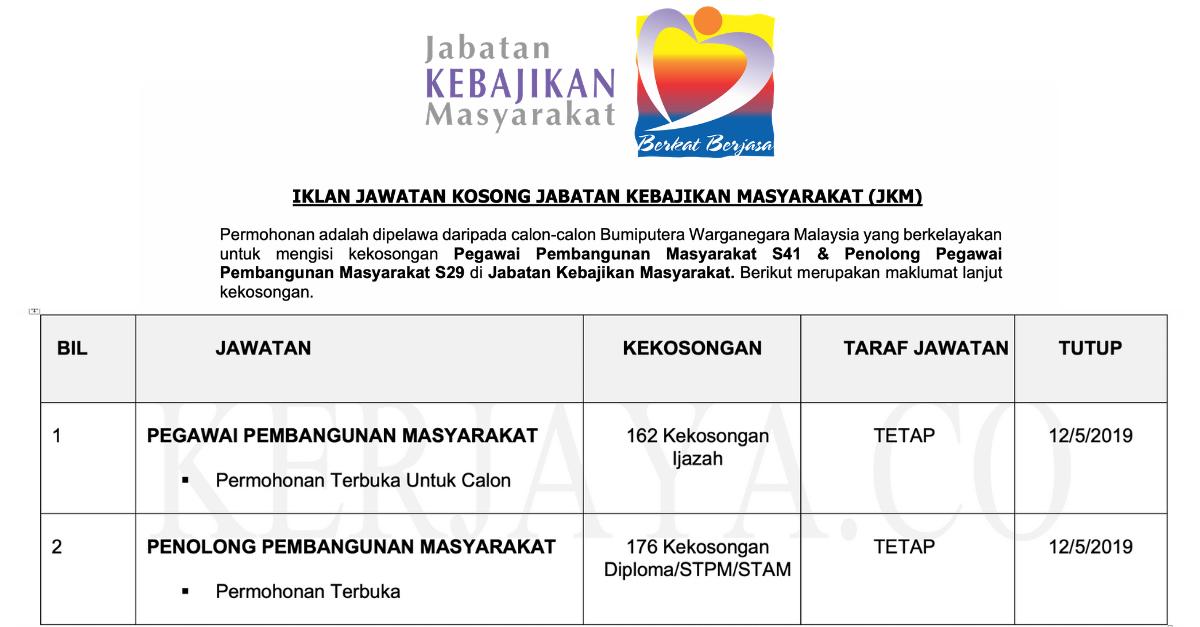 Jawatan Kosong Terkini Jabatan Kebajikan Masyarakat Jkm 338 Kekosongan Pegawai Pembangunan Masyarakat S41 S29 Kerja Kosong Kerajaan Swasta