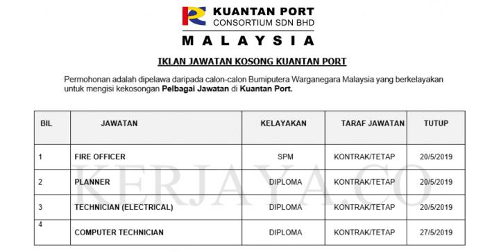 Kuantan Port ~ Pelbagai Kekosongan Jawatan