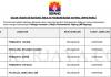Majlis Perbandaran Sepang (MPSepang) ~ Pentadbiran & Pengurusan