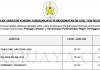 Suruhanjaya Perkhidmatan Negeri Terengganu ~ Pembantu Tadbir, Penolong Jurutera & Pelukis Pelan
