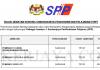 Suruhanjaya Perkhidmatan Pelajaran ~ Pembantu Tadbir, Pembantu Operasi & Pemandu