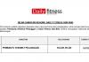 Daily Fitness ~ Pembantu Khidmat Pelanggan