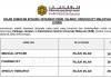 International Islamic University Malaysia (IIUM) ~ Medical Officer, Pharmacist & Speech Therapist