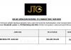 JTG Marketing ~ Eksekutif Jualan