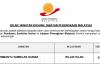 Jabatan Perangkaan Malaysia ~ Pembantu Sambilan Harian