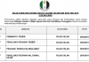 Majlis Agama Islam Dan Adat Melayu Terengganu ~ Pembantu Tadbir, Penolong Pegawai Tadbir & DLL