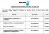 PETRONAS ICT ~ Internship for Computer, Internship for Business Studies & Internship for Finance Students