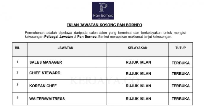 Pan Borneo
