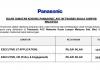 Panasonic ~Eksekutif